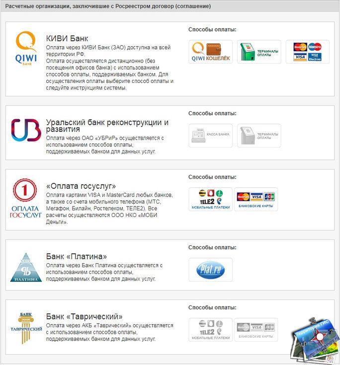 Способы оплаты выписки КПТ из ЕГРН на сайте Росреестра