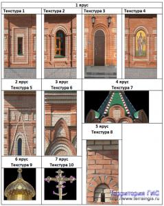 Трехмерное представление объектов в ГИС КАРТА