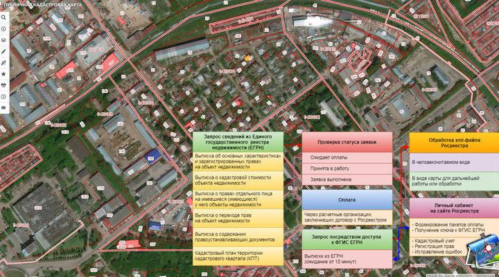 Получение сведений об объекте недвижимости через сервисы Росреестра